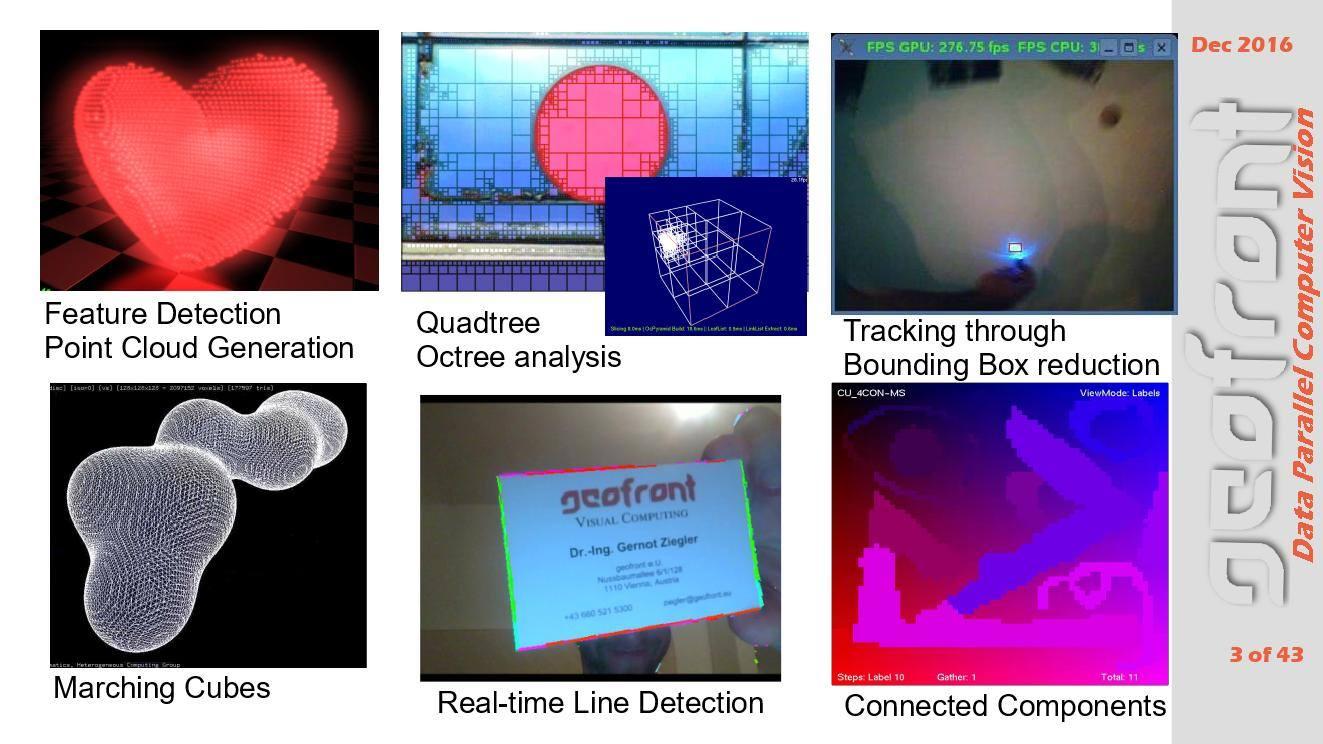 Gernot Ziegler: Data Parallelism in Computer Vision | VGS